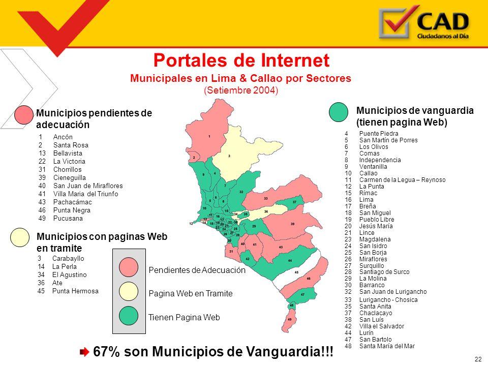 Municipales en Lima & Callao por Sectores
