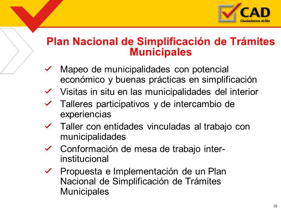 Plan Nacional de Simplificación de Trámites Municipales