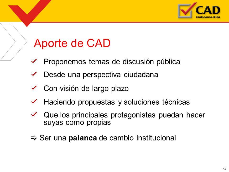 Aporte de CAD Proponemos temas de discusión pública