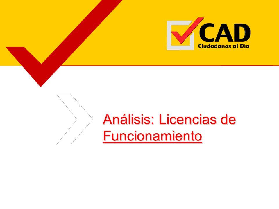 Análisis: Licencias de Funcionamiento