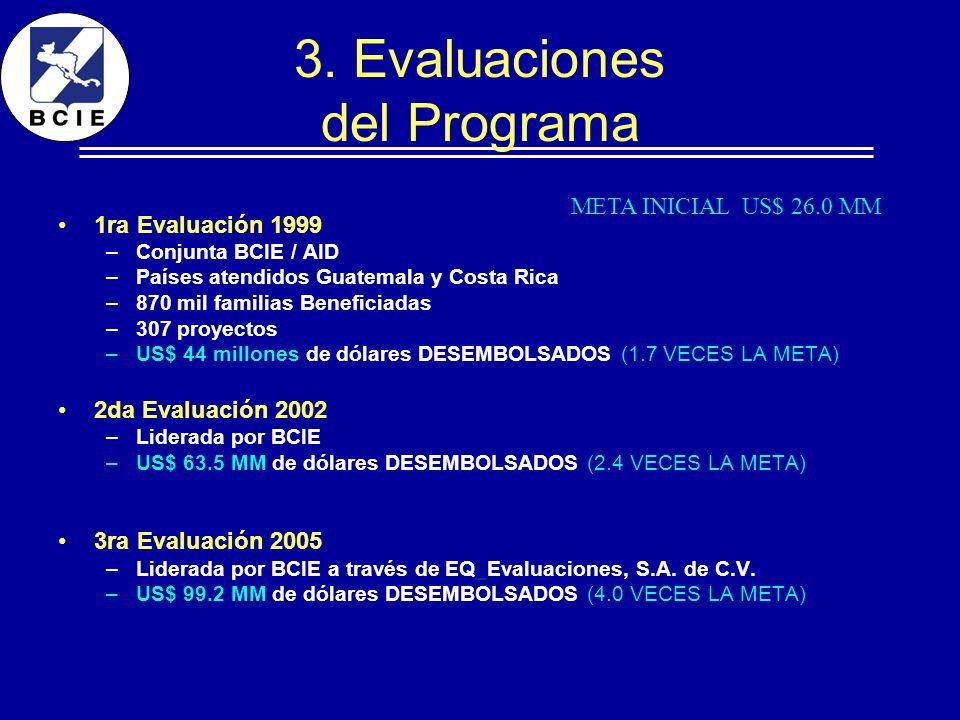 3. Evaluaciones del Programa