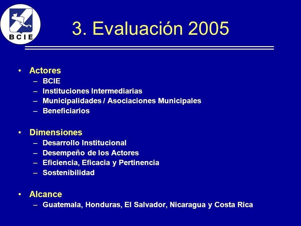 3. Evaluación 2005 Actores Dimensiones Alcance BCIE