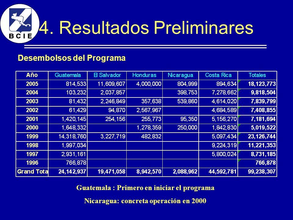 4. Resultados Preliminares