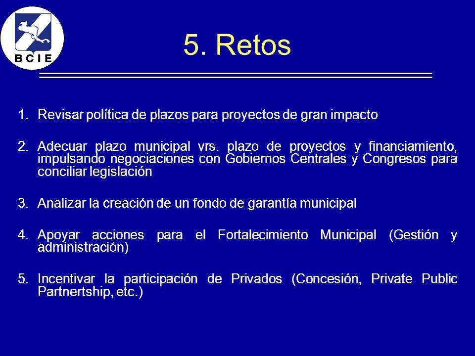 5. Retos Revisar política de plazos para proyectos de gran impacto
