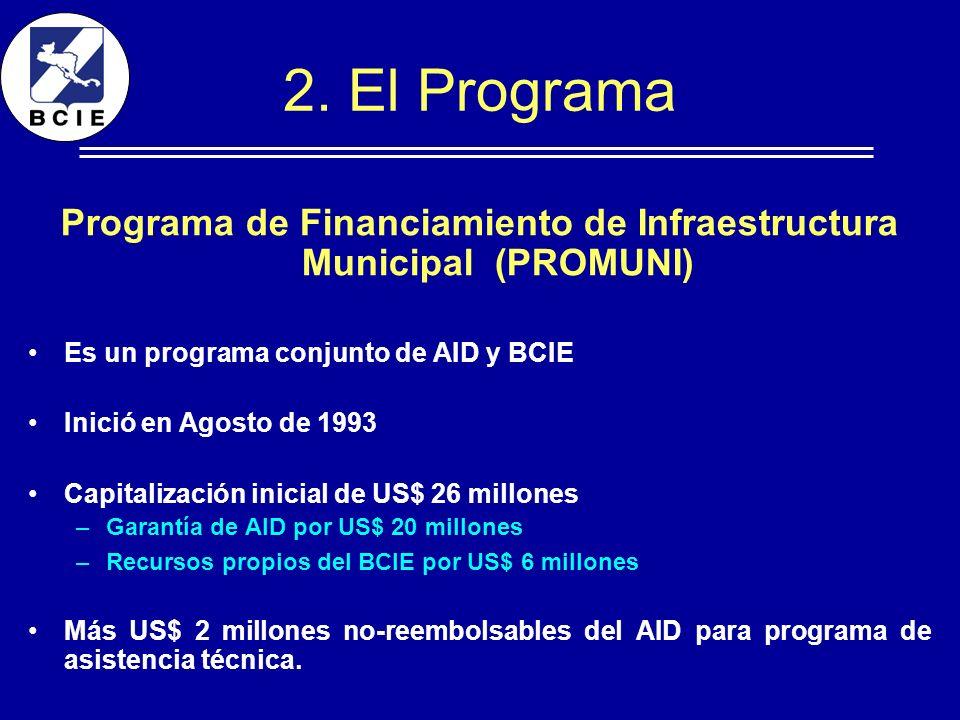 Programa de Financiamiento de Infraestructura Municipal (PROMUNI)