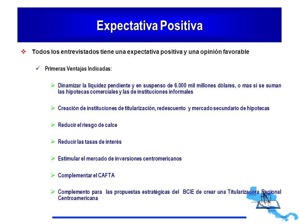 Expectativa Positiva Todos los entrevistados tiene una expectativa positiva y una opinión favorable.