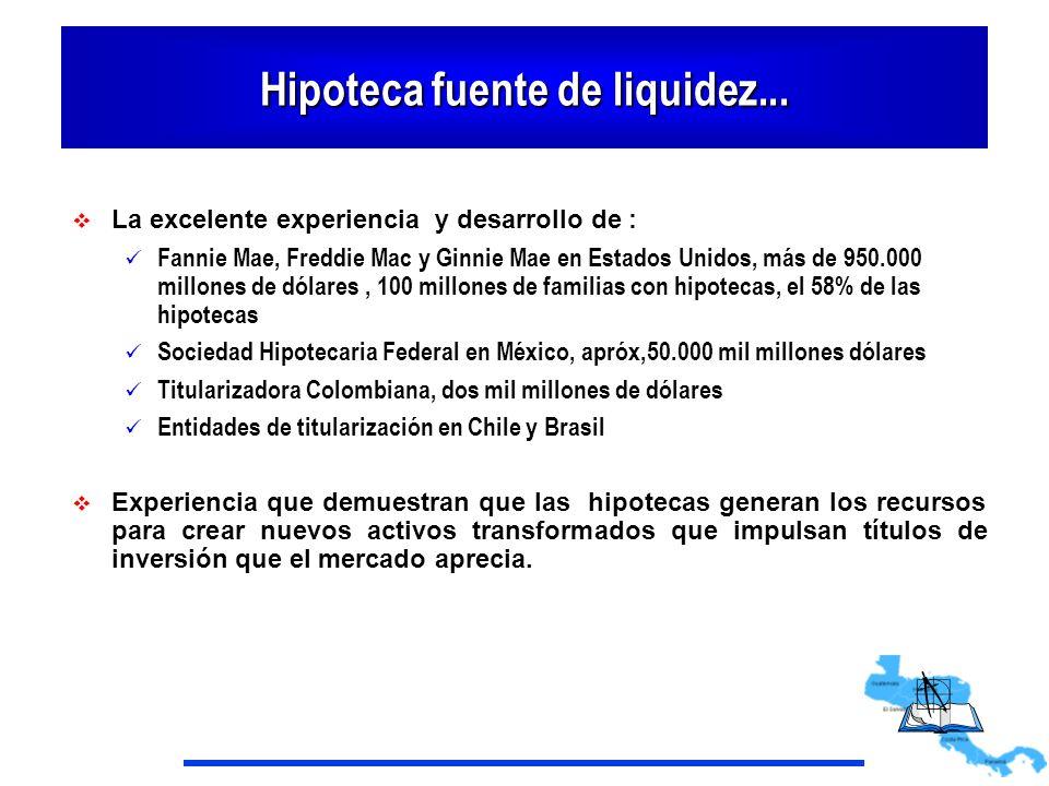 Hipoteca fuente de liquidez...