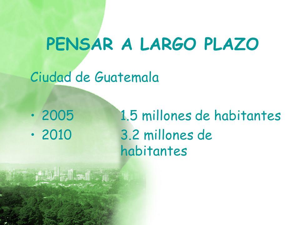 PENSAR A LARGO PLAZO Ciudad de Guatemala