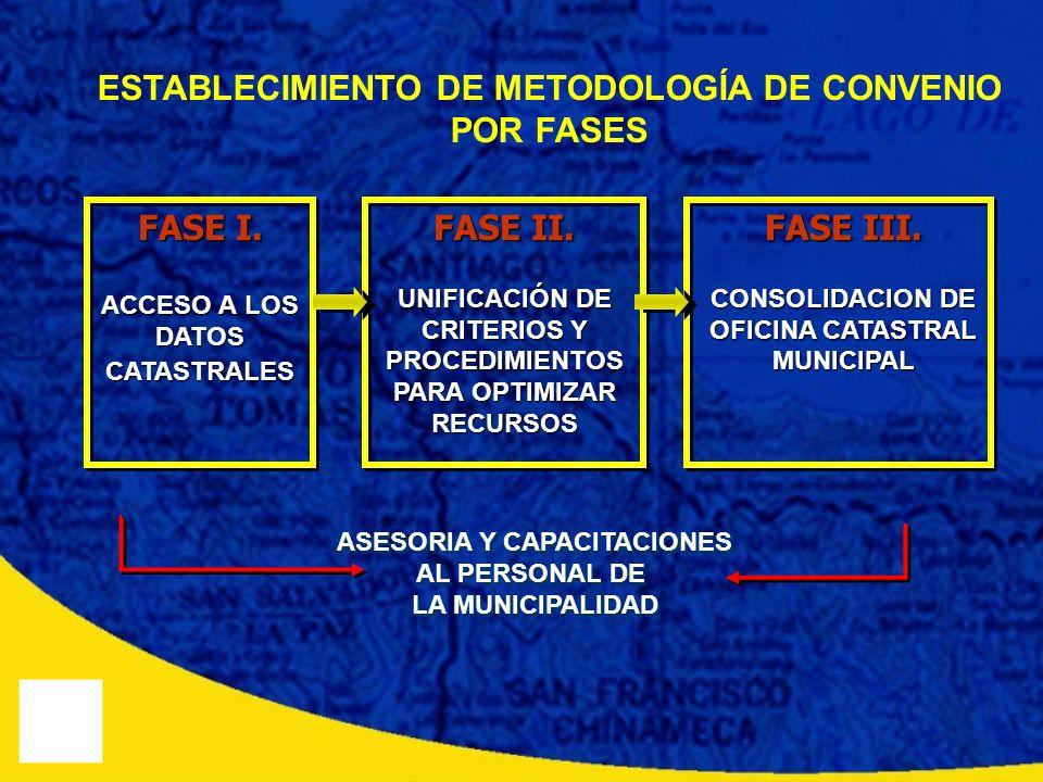 ESTABLECIMIENTO DE METODOLOGÍA DE CONVENIO POR FASES