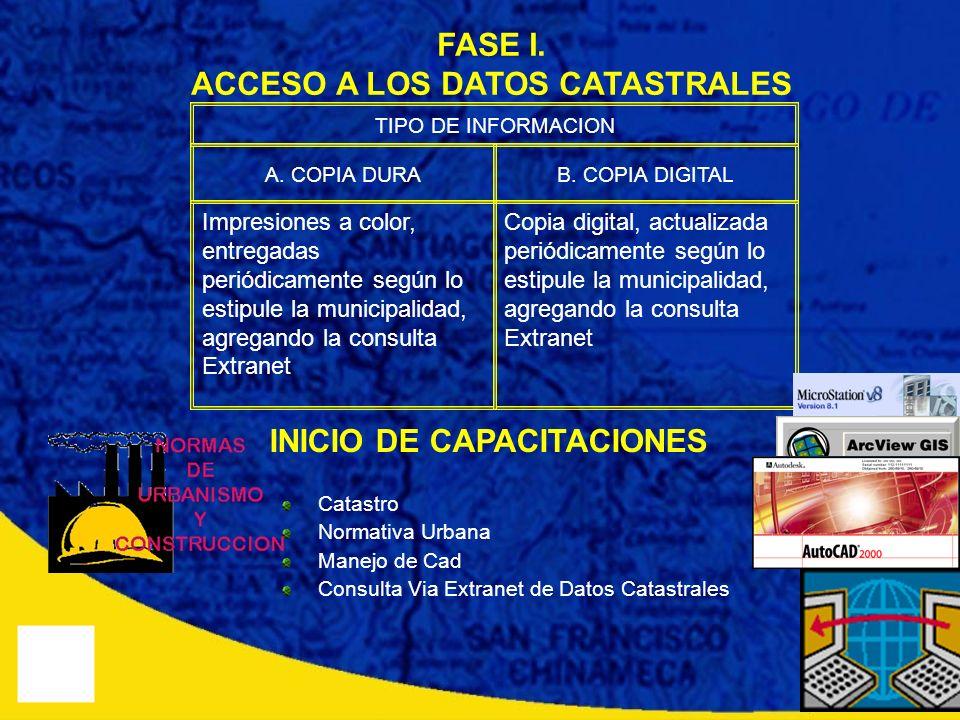 ACCESO A LOS DATOS CATASTRALES INICIO DE CAPACITACIONES