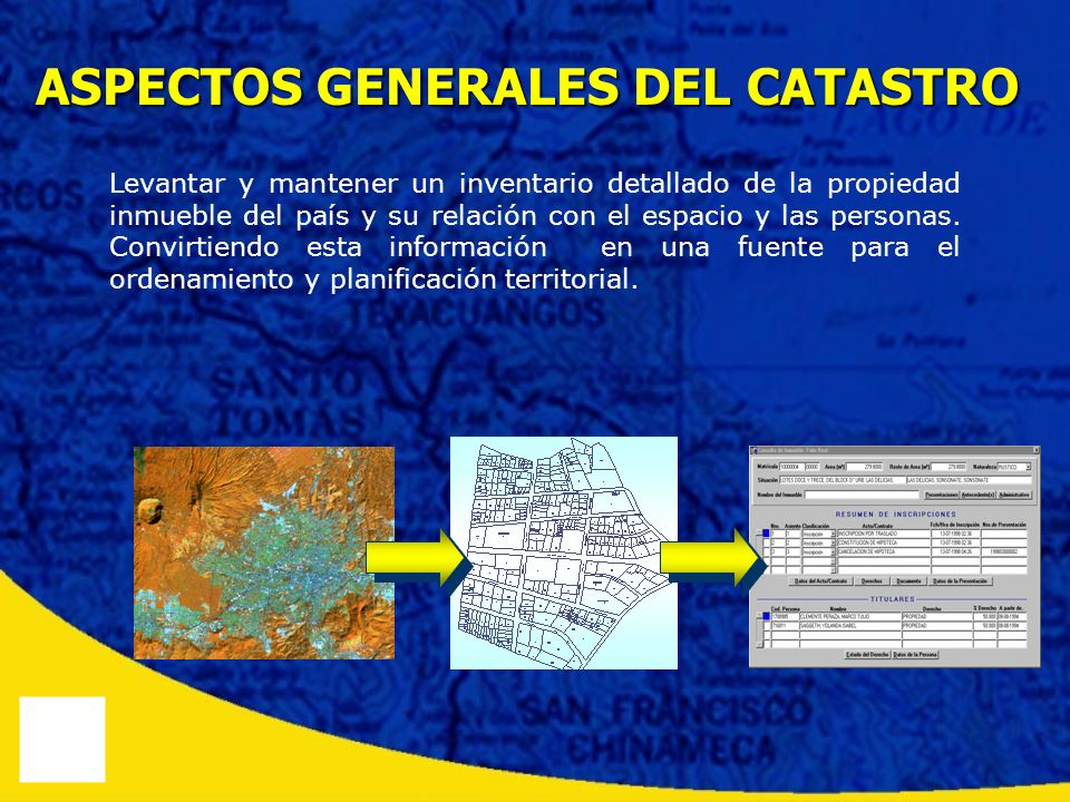 ASPECTOS GENERALES DEL CATASTRO