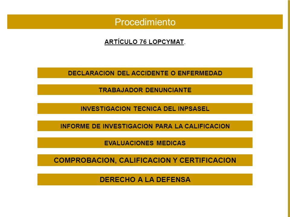 Procedimiento COMPROBACION, CALIFICACION Y CERTIFICACION