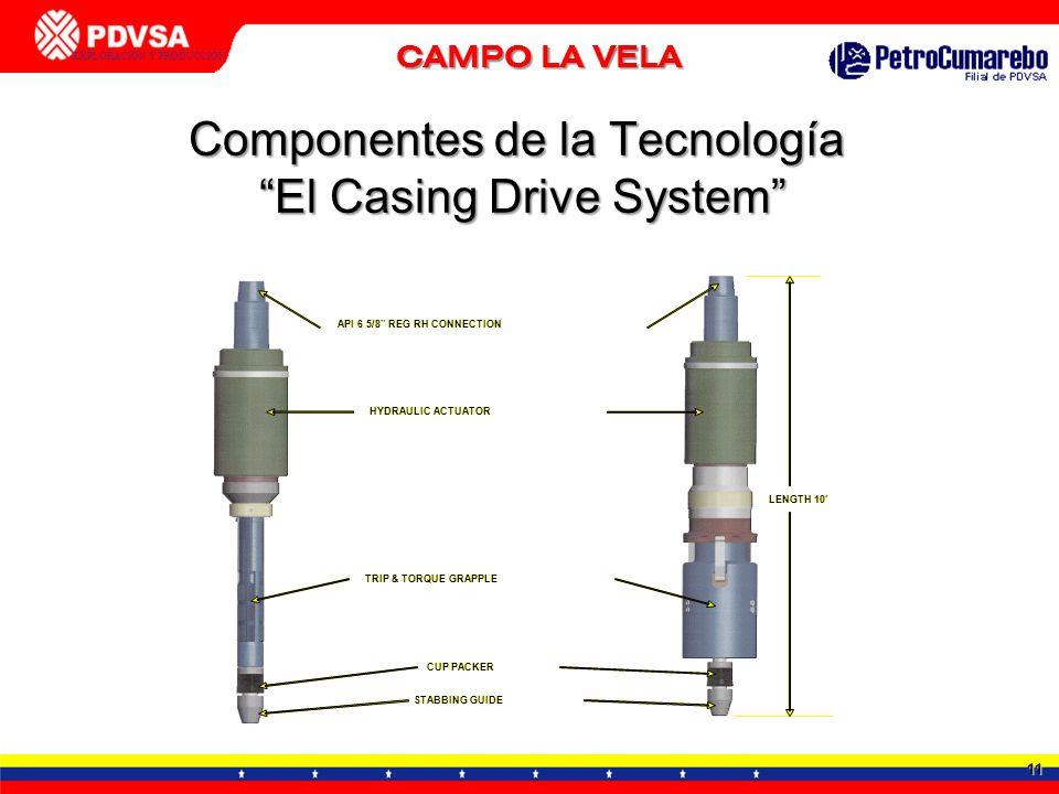 Componentes de la Tecnología El Casing Drive System