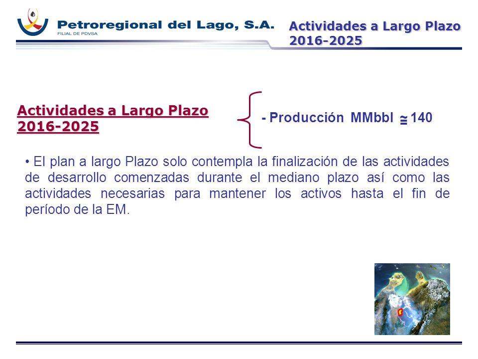 Actividades a Largo Plazo 2016-2025 =