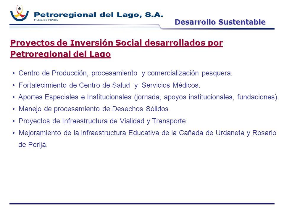 Proyectos de Inversión Social desarrollados por Petroregional del Lago