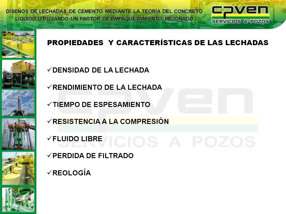 PROPIEDADES Y CARACTERÍSTICAS DE LAS LECHADAS