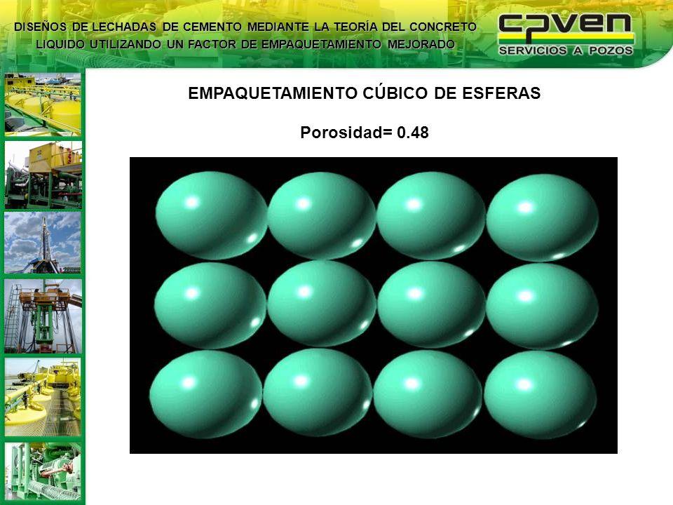EMPAQUETAMIENTO CÚBICO DE ESFERAS