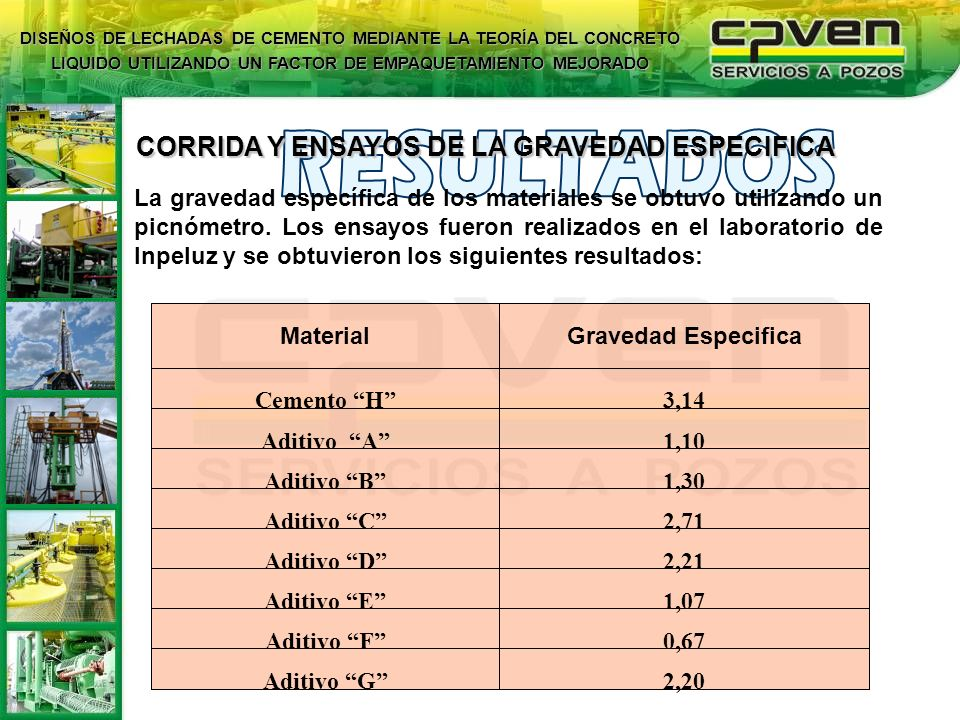 CORRIDA Y ENSAYOS DE LA GRAVEDAD ESPECIFICA