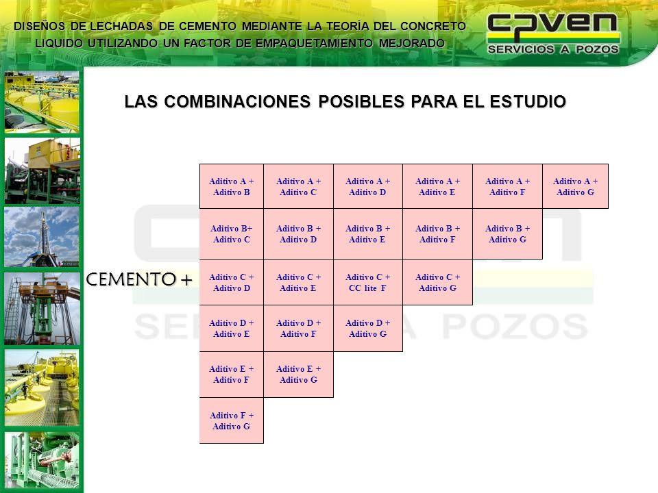 LAS COMBINACIONES POSIBLES PARA EL ESTUDIO