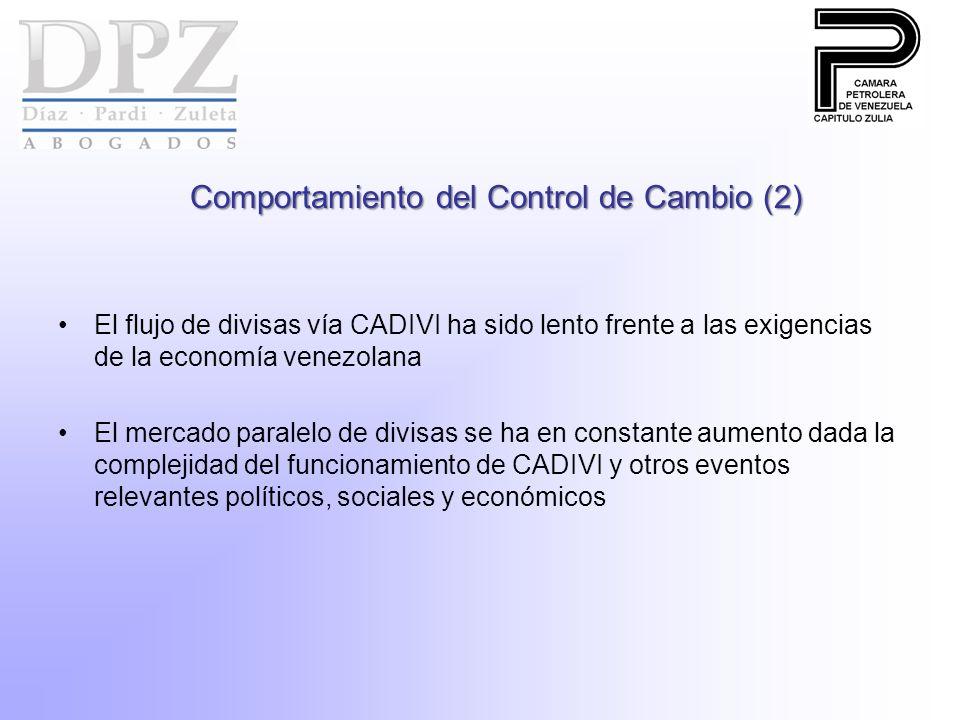 Comportamiento del Control de Cambio (2)