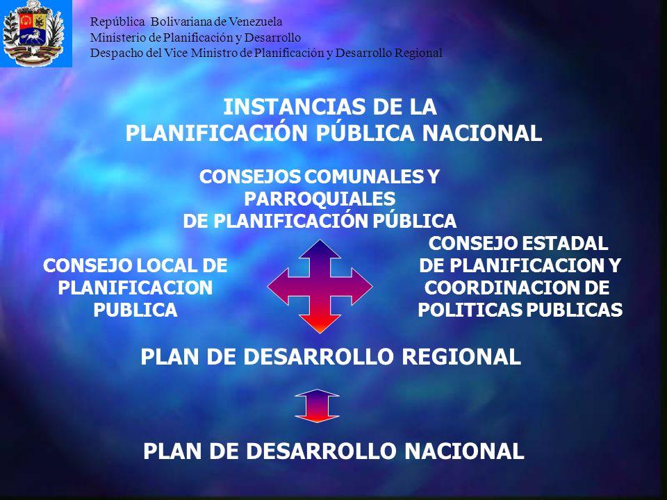 INSTANCIAS DE LA PLANIFICACIÓN PÚBLICA NACIONAL
