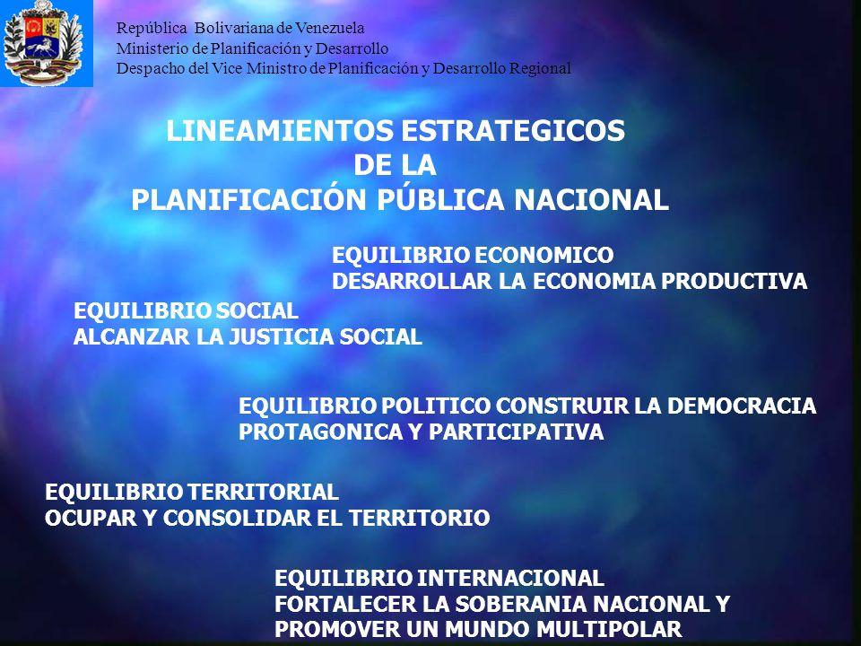 LINEAMIENTOS ESTRATEGICOS PLANIFICACIÓN PÚBLICA NACIONAL
