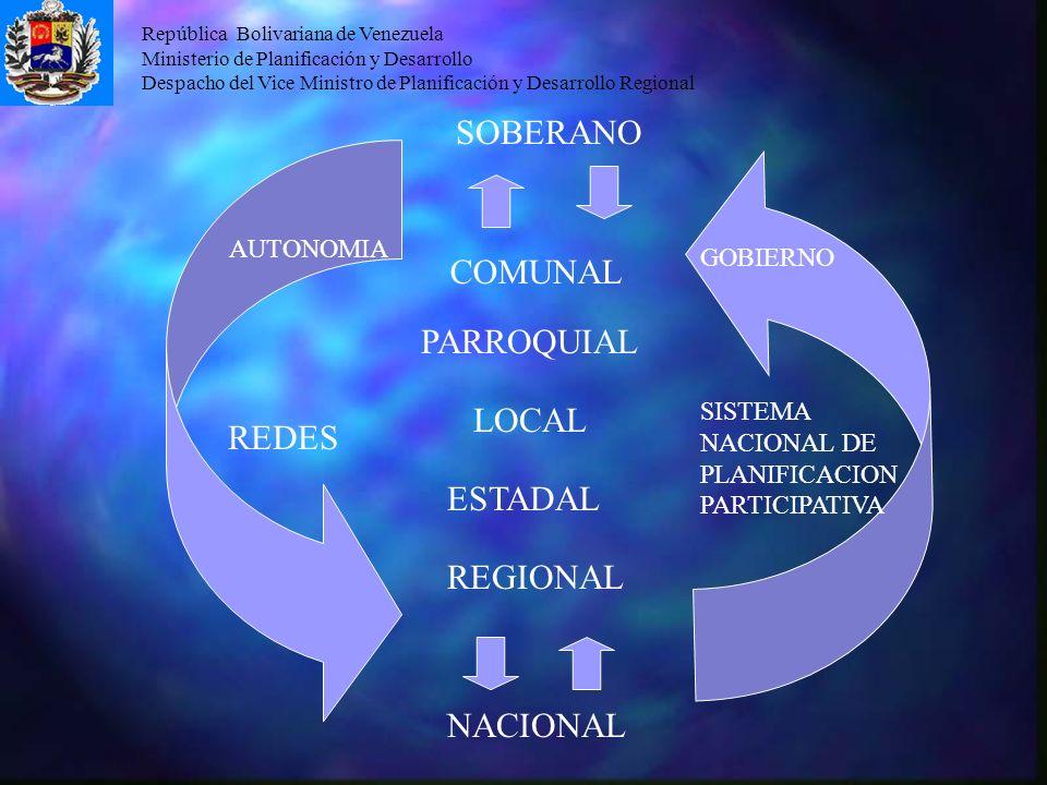 SOBERANO COMUNAL REDES PARROQUIAL LOCAL ESTADAL REGIONAL NACIONAL