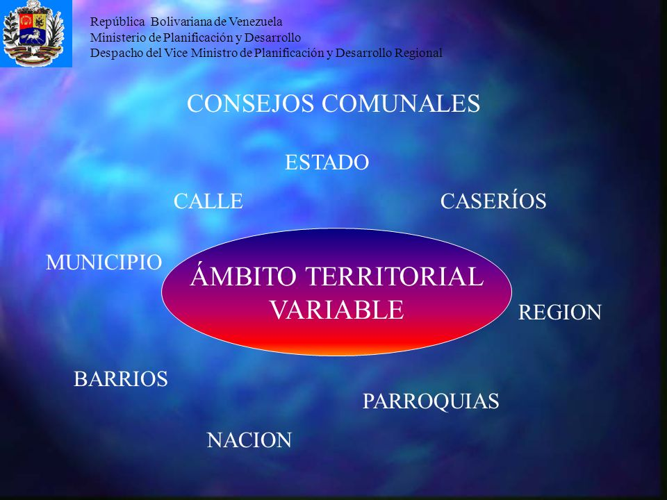ÁMBITO TERRITORIAL VARIABLE CONSEJOS COMUNALES ESTADO CALLE CASERÍOS