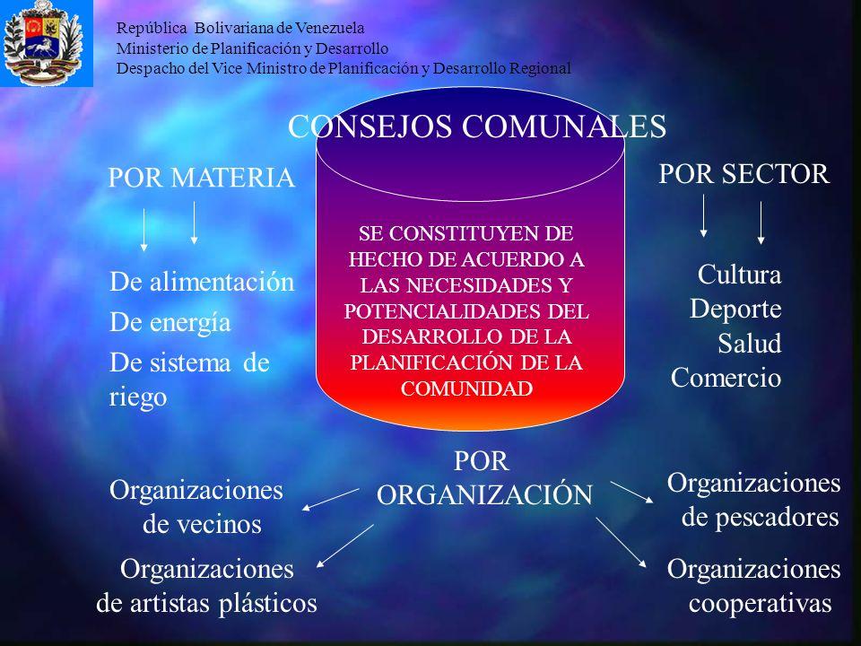 CONSEJOS COMUNALES POR MATERIA POR SECTOR Cultura Deporte Salud