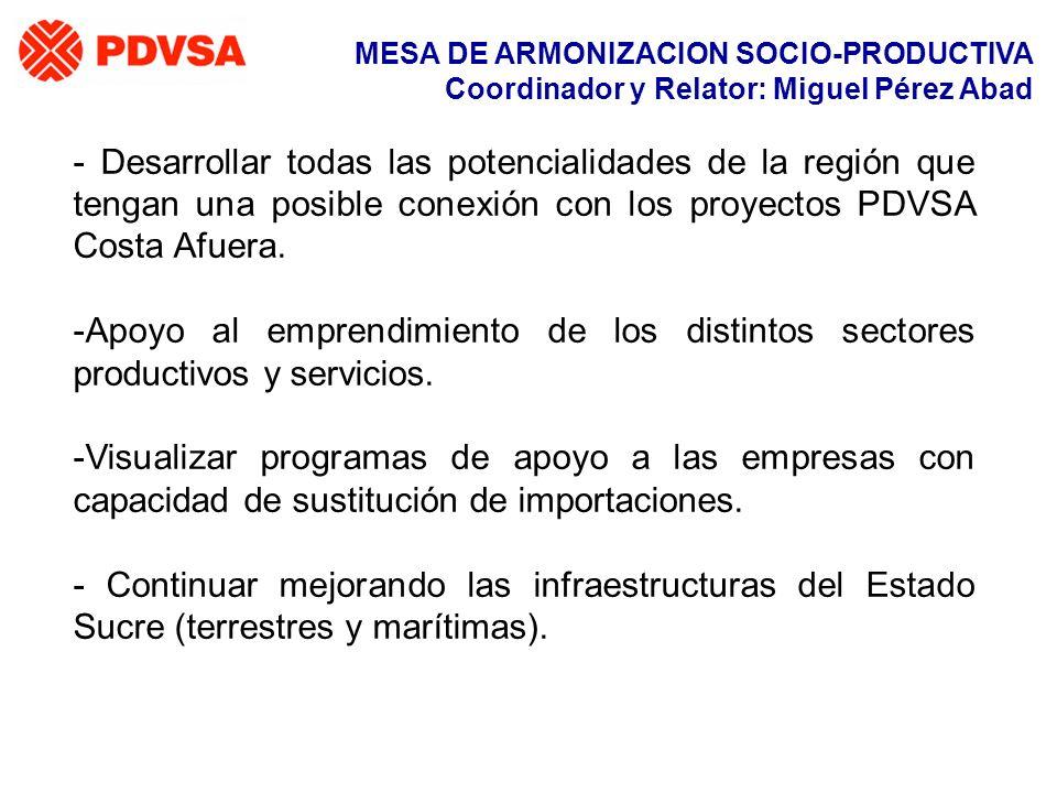 MESA DE ARMONIZACION SOCIO-PRODUCTIVA