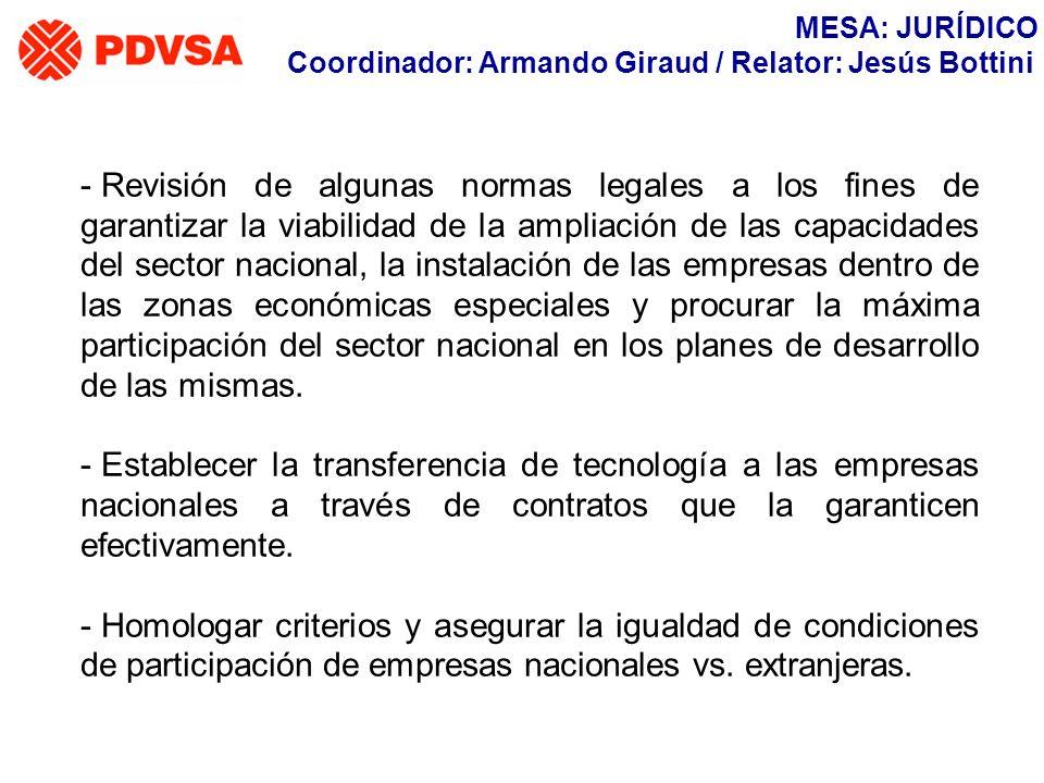 MESA: JURÍDICO Coordinador: Armando Giraud / Relator: Jesús Bottini.