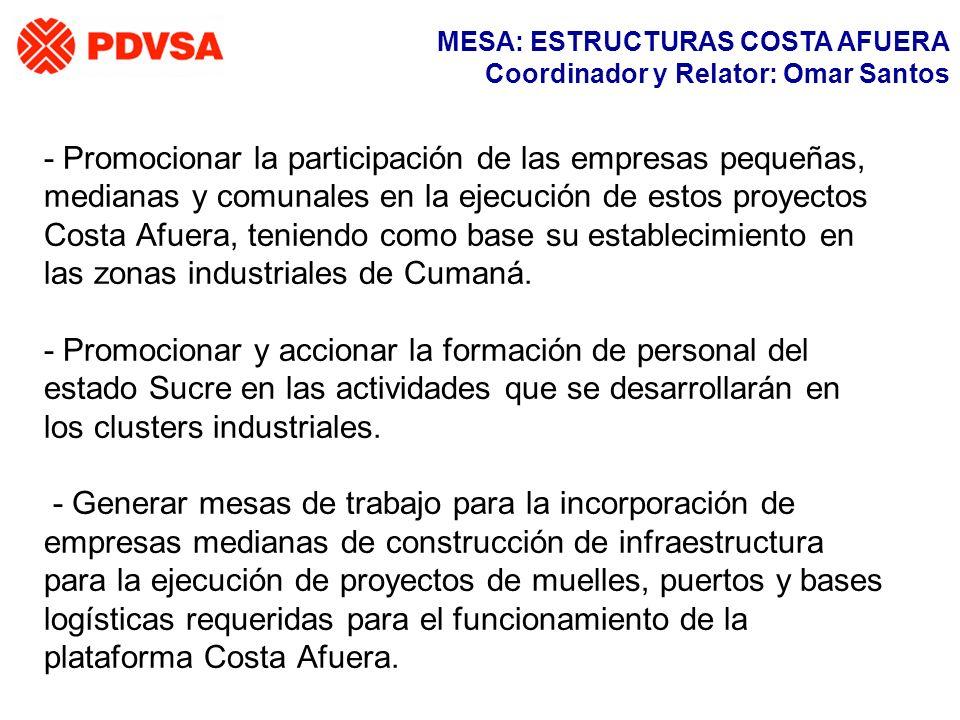 MESA: ESTRUCTURAS COSTA AFUERA