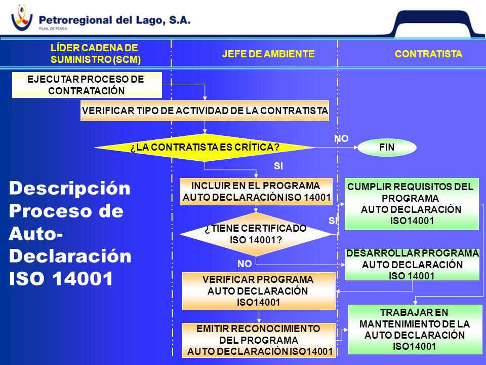 Descripción Proceso de Auto-Declaración ISO 14001