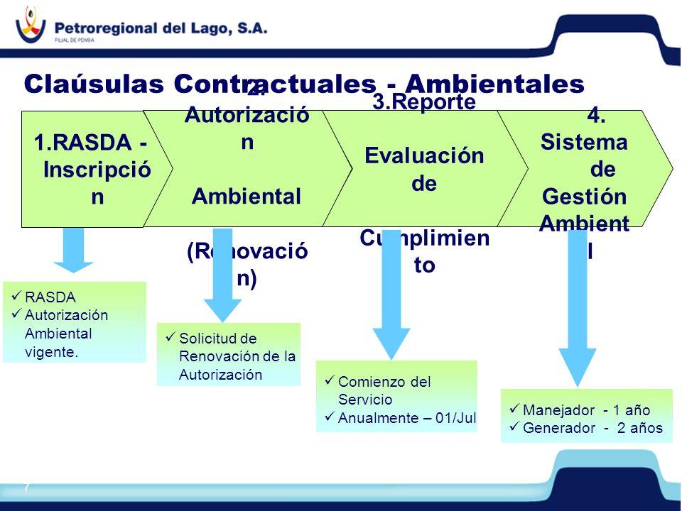 Claúsulas Contractuales - Ambientales