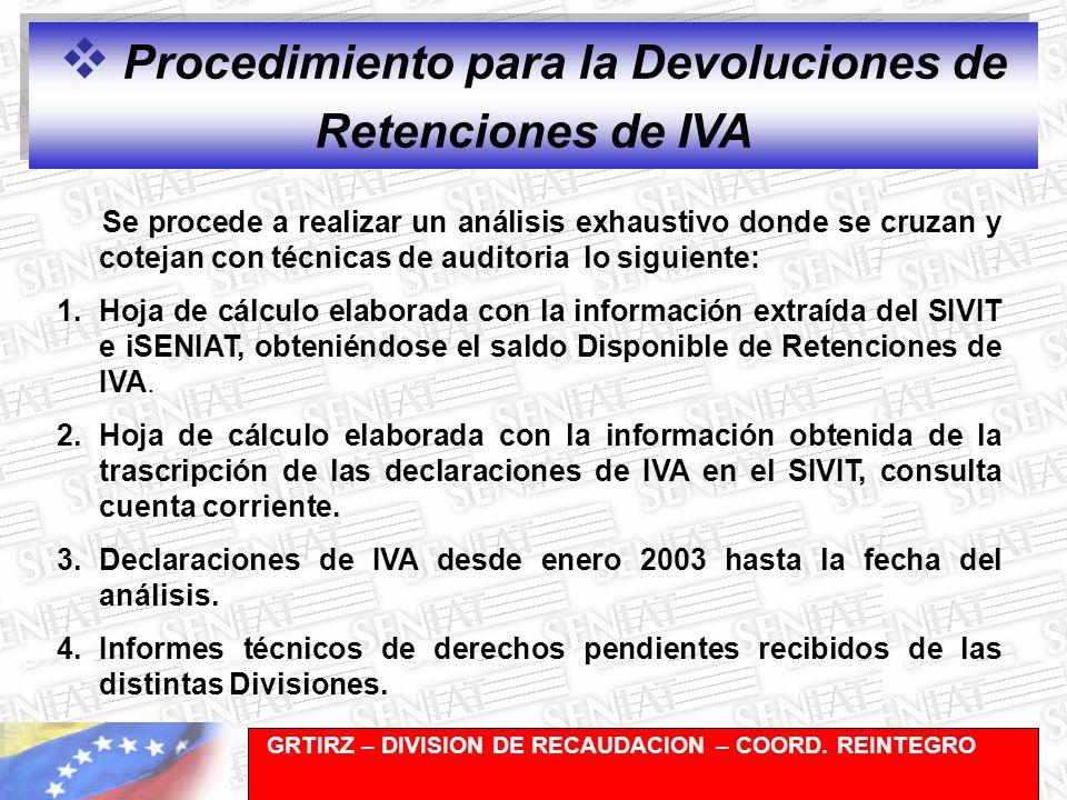Procedimiento para la Devoluciones de Retenciones de IVA