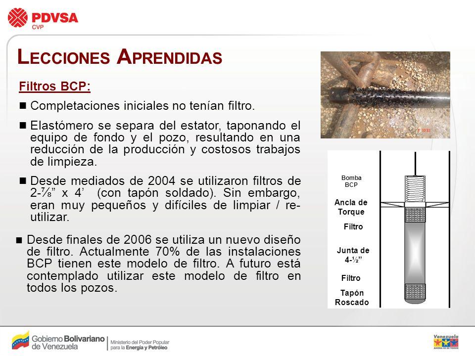 LECCIONES APRENDIDAS Filtros BCP: