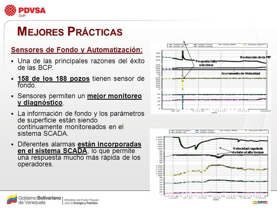 MEJORES PRÁCTICAS Sensores de Fondo y Automatización: