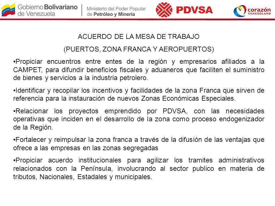 ACUERDO DE LA MESA DE TRABAJO (PUERTOS, ZONA FRANCA Y AEROPUERTOS)