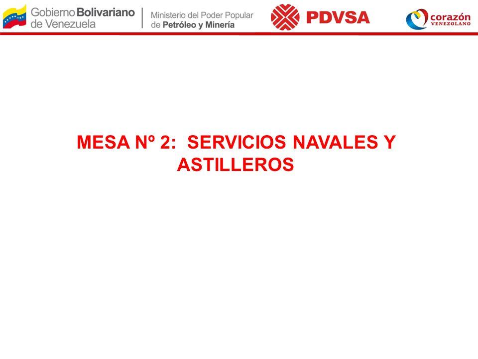 MESA Nº 2: SERVICIOS NAVALES Y ASTILLEROS