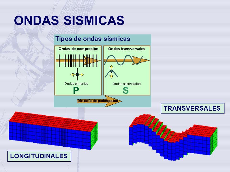 ONDAS SISMICAS TRANSVERSALES LONGITUDINALES