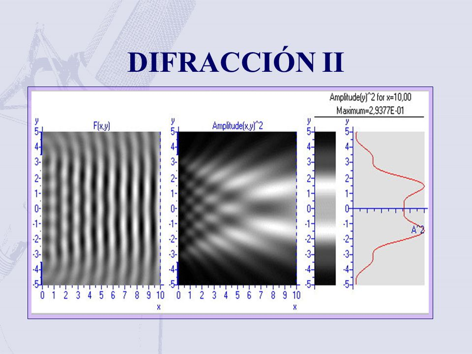 DIFRACCIÓN II