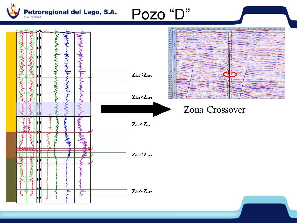 Pozo D Zona Crossover Zlut<Zare Zlut>Zare Zlut<Zare