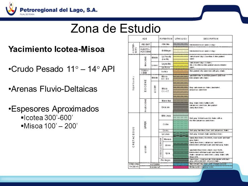 Zona de Estudio Yacimiento Icotea-Misoa Crudo Pesado 11° – 14° API