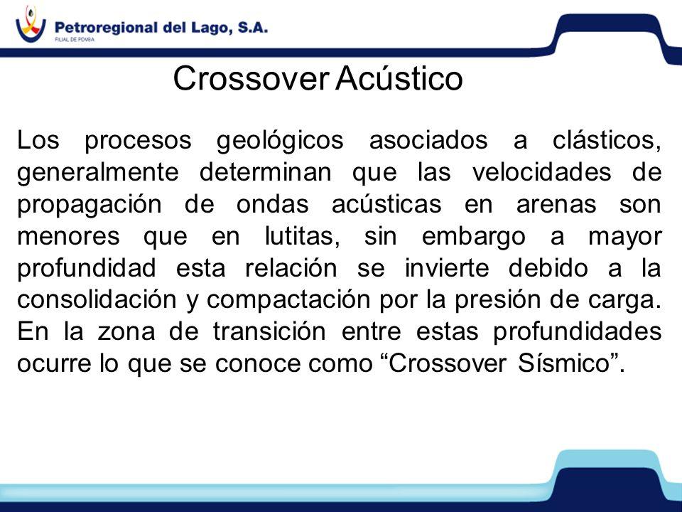 Crossover Acústico