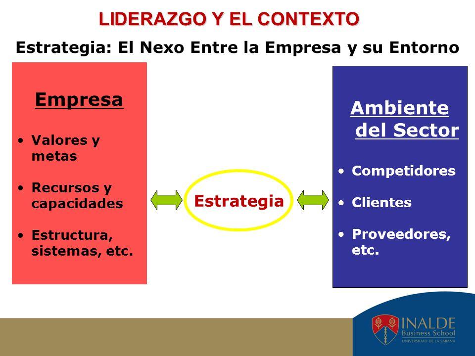 Estrategia: El Nexo Entre la Empresa y su Entorno