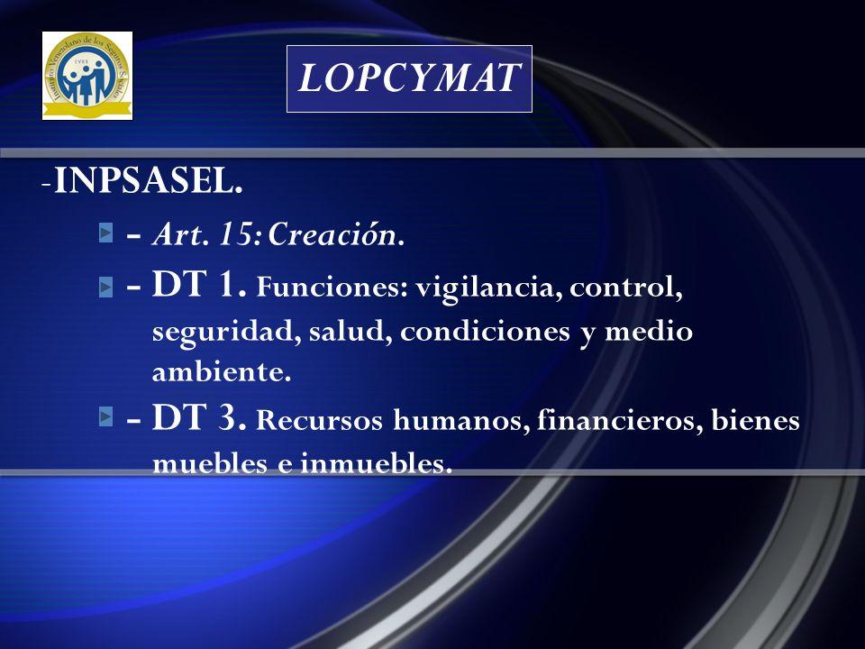 LOPCYMAT INPSASEL. - Art. 15: Creación. - DT 1. Funciones: vigilancia, control, seguridad, salud, condiciones y medio.