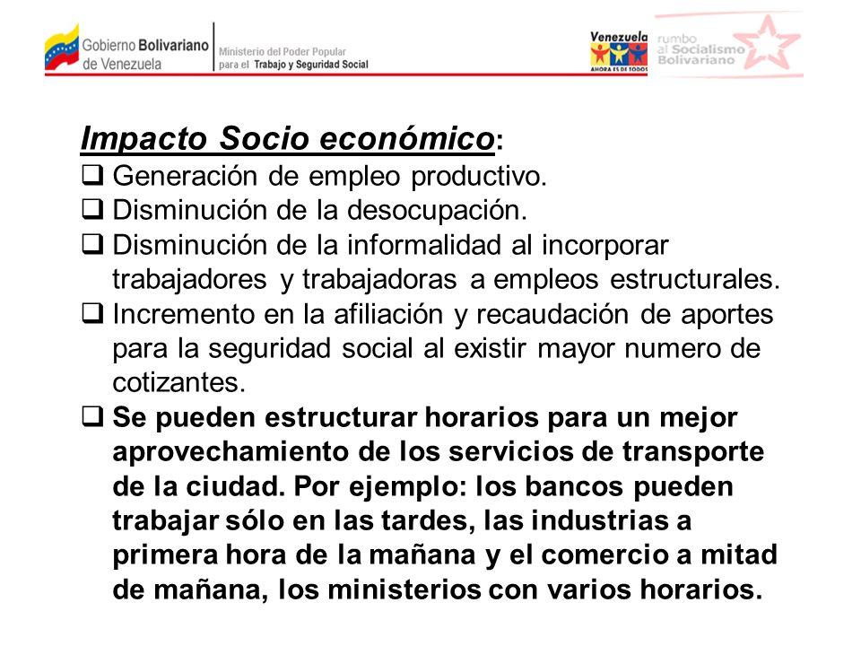 Impacto Socio económico: