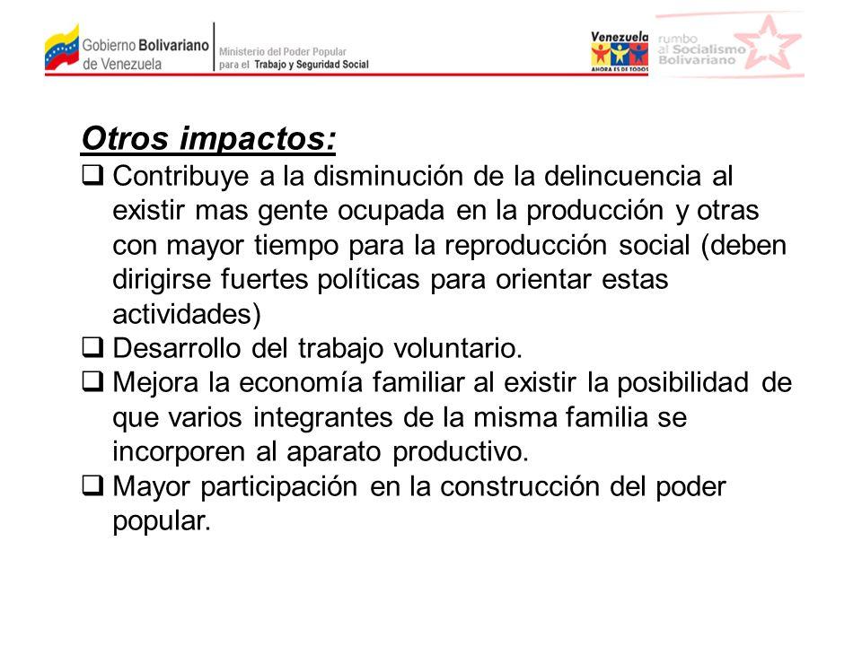 Otros impactos: