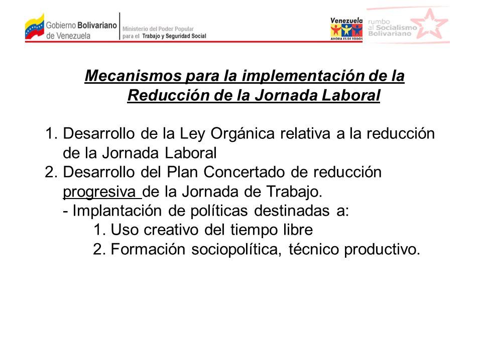 Mecanismos para la implementación de la Reducción de la Jornada Laboral