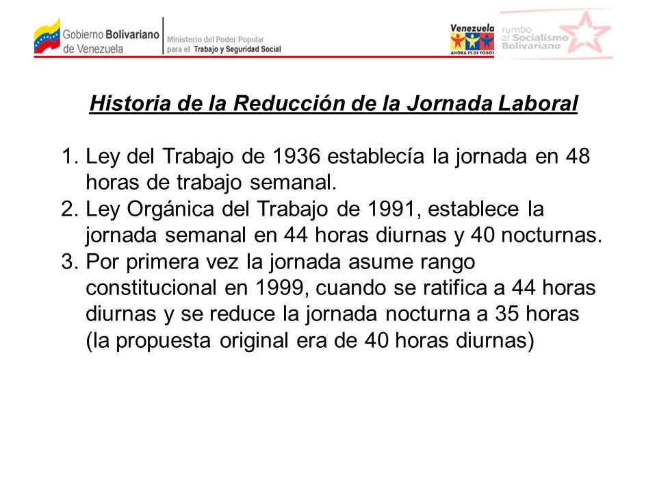 Historia de la Reducción de la Jornada Laboral